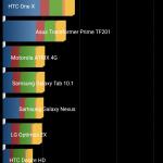 AGM A8 - Quadrant