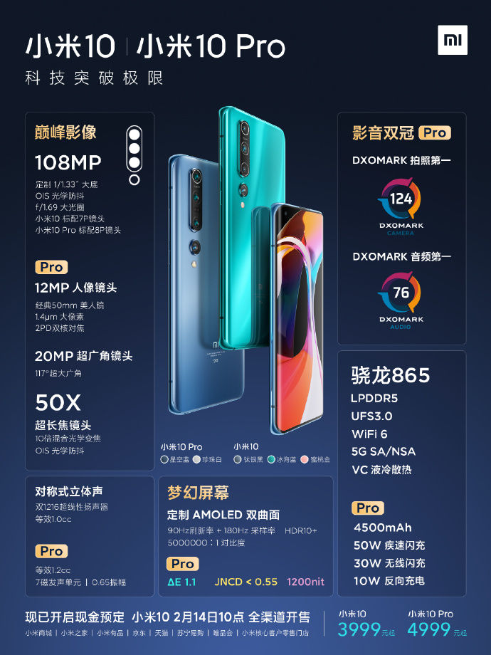 Potężne Xiaomi Mi 10 i Mi 10 Pro oficjalnie. Ekran 90Hz